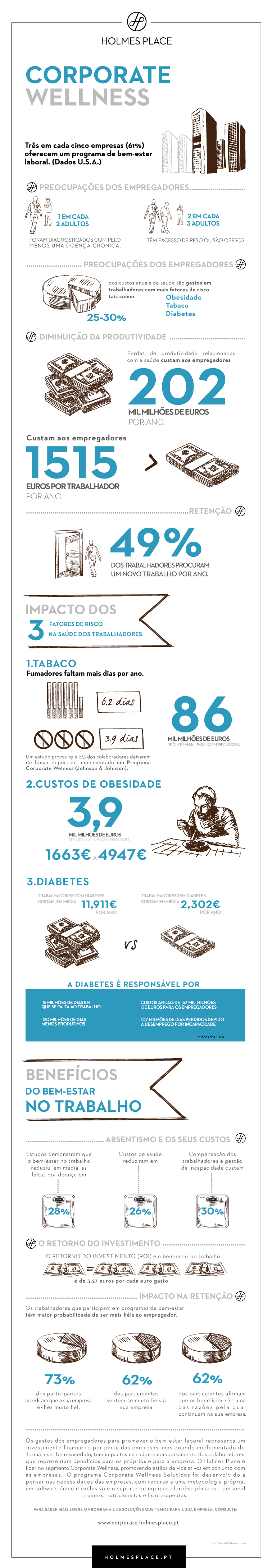 Inforgrafico_corporate_ wellness.jpg